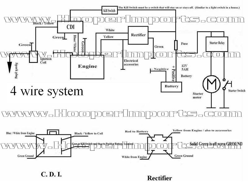 4wireelectric wiring diagram 110cc atv wiring harness atv wiring diagrams for on coolster 110 wiring harness