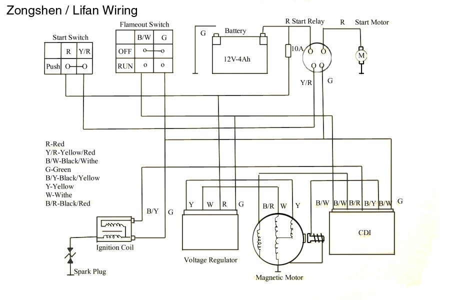 Zslifanwiring on kawasaki 450 atv wiring diagram