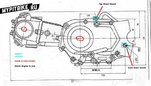 Размер двигателя питбайка