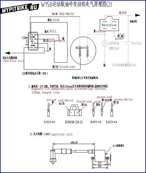 Проводка питбайка Lifan 150
