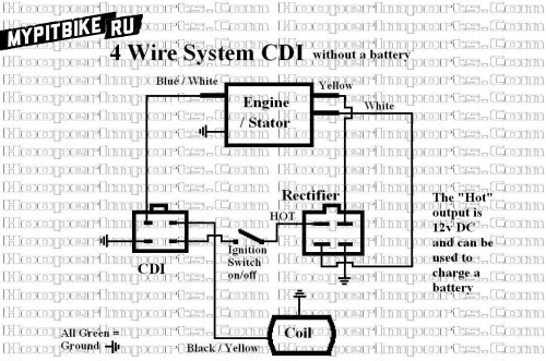 Генератор 4 провода