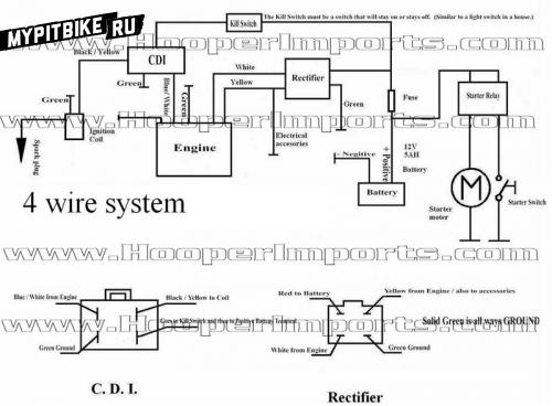 Генератор 4 провода с электро стартером