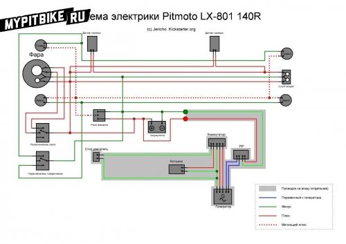 Pitmoto LX-801