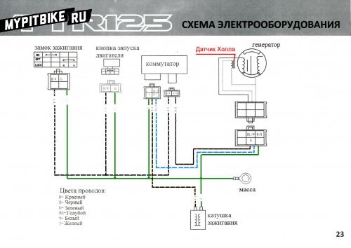 Схема электропроводки Irbis TTR 125