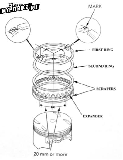 Кольца на газель схема